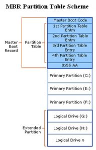 partition-table-recovery-4